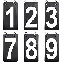 R Electronic Scoreboard LED Digital Score Keeper Wandisy Digital Scoreboard UK Plug 100-240VAC GI6T- 3+2.3