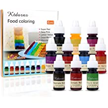 Ubuy Qatar Online Shopping For food coloring in Affordable ...