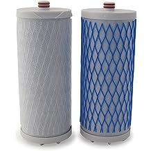 Aqua Rain Single Filter Element for Model 404